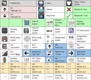 Chart2020 Remote Chart