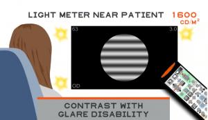 Chart2020 Light meter near patient