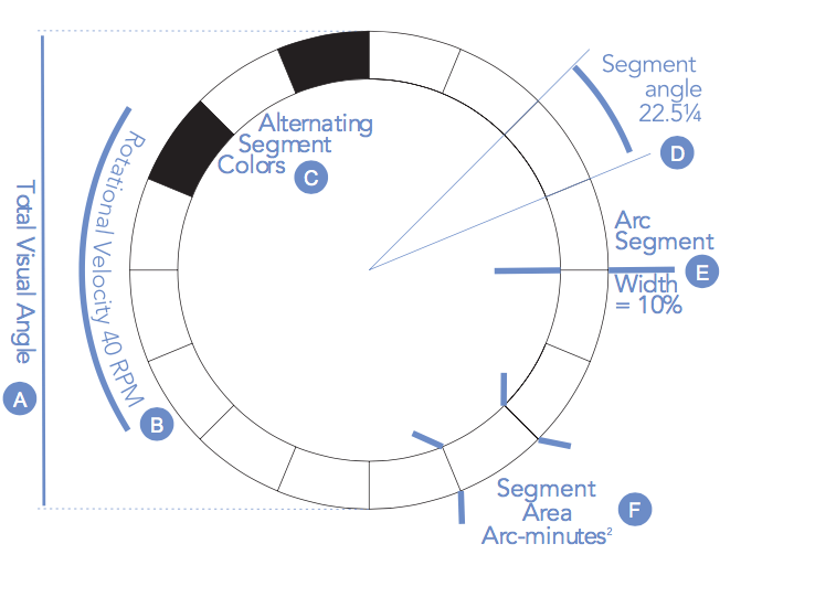 Structure of a Dyop
